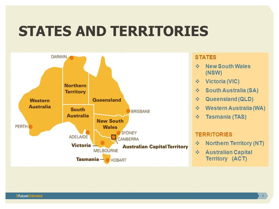 6 STATES AND TERRITORIES STATES  New South Wales (NSW)  Victoria (VIC)  South Australia (SA)  Queensland (QLD)  Western Australia (WA)  Tasmania (TAS) TERRITORIES  Northern Territory (NT)  Australian Capital Territory (ACT)