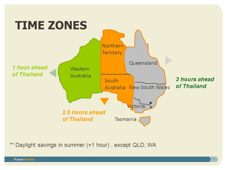 7 TIME ZONES 1 hour ahead of Thailand 2.5 hours ahead of Thailand Western Australia Northern Territory South Australia Queensland New South Wales Victoria Tasmania 3 hours ahead of Thailand ** Daylight savings in summer (+1 hour), except QLD, WA