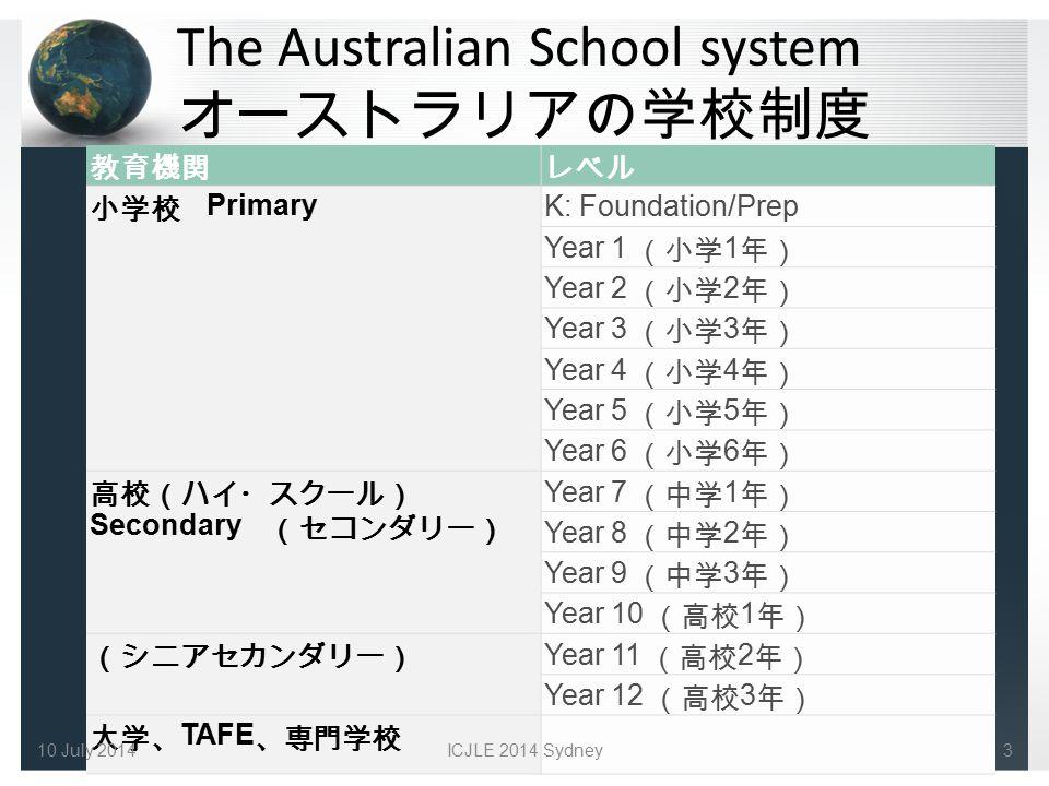The Australian School system オーストラリアの学校制度 教育機関レベル 小学校 Primary K: Foundation/Prep Year 1 (小学 1 年) Year 2 (小学 2 年) Year 3 (小学 3 年) Year 4 (小学 4 年) Year 5 (小学 5 年) Year 6 (小学 6 年) 高校(ハイ・スクール) Secondary (セコンダリー) Year 7 (中学 1 年) Year 8 (中学 2 年) Year 9 (中学 3 年) Year 10 (高校 1 年) (シニアセカンダリー) Year 11 (高校 2 年) Year 12 (高校 3 年) 大学、 TAFE 、専門学校 10 July 2014ICJLE 2014 Sydney3