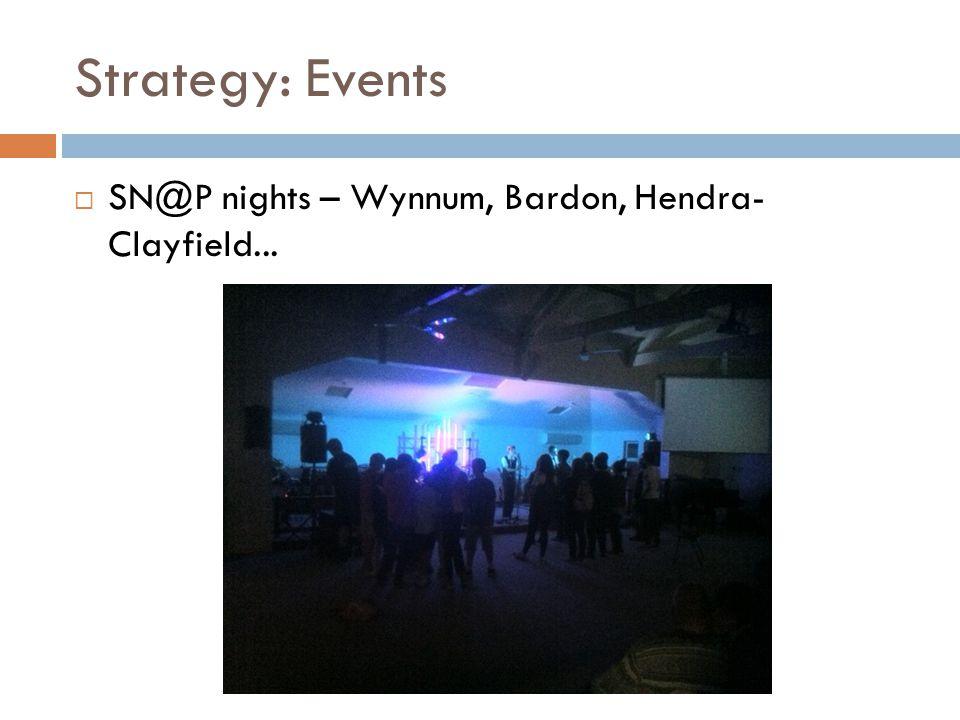 Strategy: Events  SN@P nights – Wynnum, Bardon, Hendra- Clayfield...
