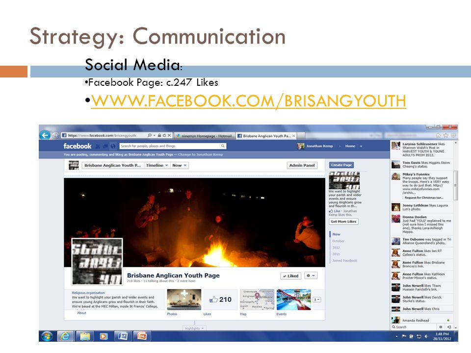 Strategy: Communication Social Media : Facebook Page: c.247 Likes WWW.FACEBOOK.COM/BRISANGYOUTH