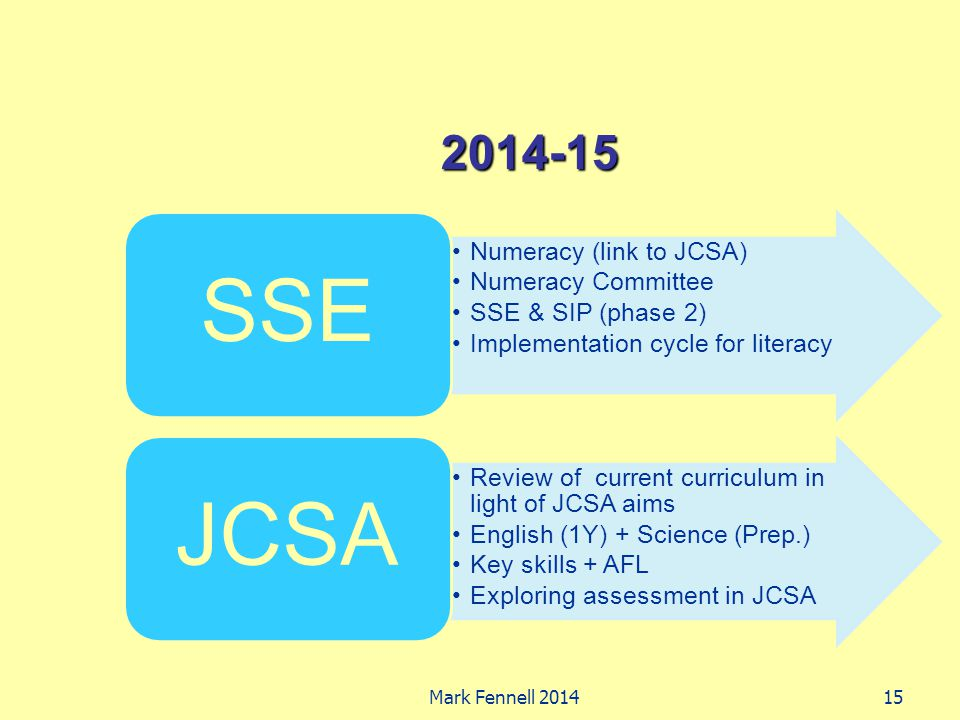 2014-15 Numeracy (link to JCSA) Numeracy Committee SSE & SIP (phase 2) Implementation cycle for literacy SSE Review of current curriculum in light of