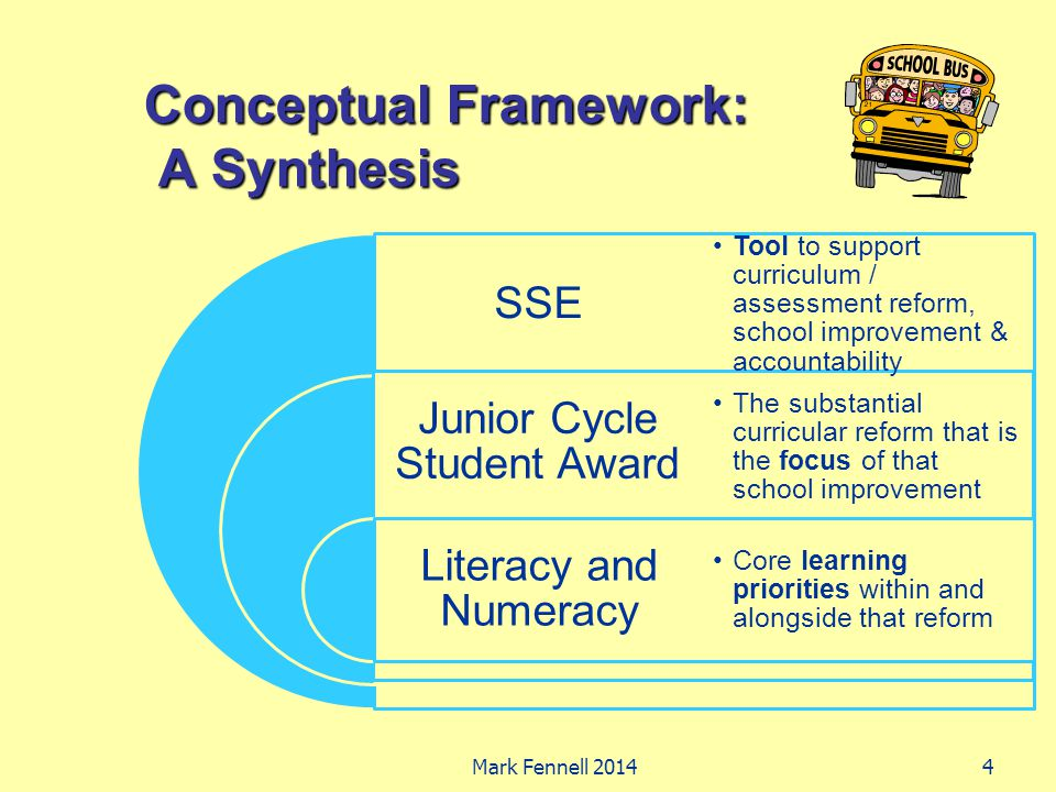 Conceptual Framework: A Synthesis SSE Junior Cycle Student Award Literacy and Numeracy Tool to support curriculum / assessment reform, school improvement & accountability The substantial curricular reform that is the focus of that school improvement Core learning priorities within and alongside that reform 4Mark Fennell 2014