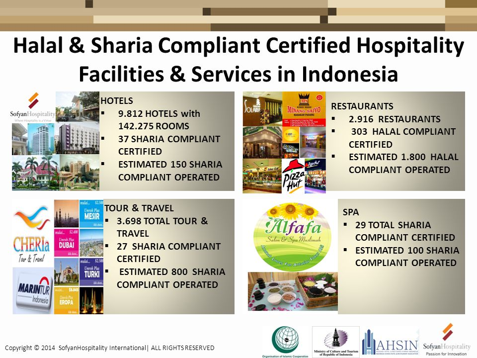 HOTELS  9.812 HOTELS with 142.275 ROOMS  37 SHARIA COMPLIANT CERTIFIED  ESTIMATED 150 SHARIA COMPLIANT OPERATED RESTAURANTS  2.916 RESTAURANTS  303 HALAL COMPLIANT CERTIFIED  ESTIMATED 1.800 HALAL COMPLIANT OPERATED TOUR & TRAVEL  3.698 TOTAL TOUR & TRAVEL  27 SHARIA COMPLIANT CERTIFIED  ESTIMATED 800 SHARIA COMPLIANT OPERATED SPA  29 TOTAL SHARIA COMPLIANT CERTIFIED  ESTIMATED 100 SHARIA COMPLIANT OPERATED Halal & Sharia Compliant Certified Hospitality Facilities & Services in Indonesia