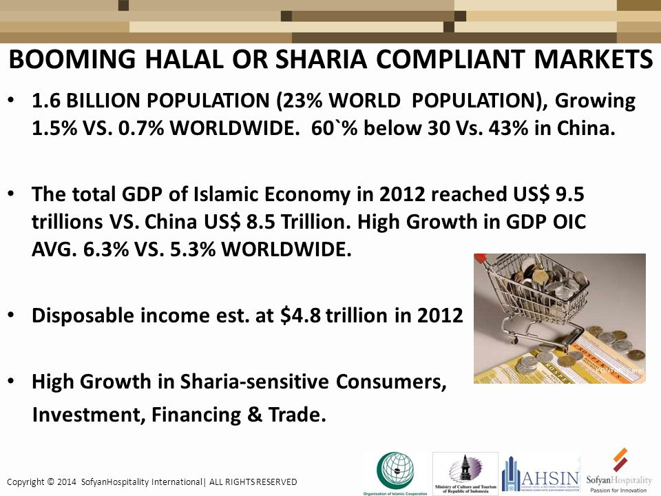 BOOMING HALAL OR SHARIA COMPLIANT MARKETS 1.6 BILLION POPULATION (23% WORLD POPULATION), Growing 1.5% VS.