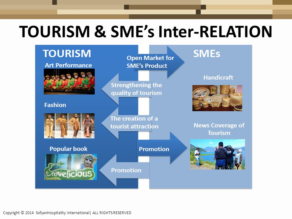 Copyright © 2014 SofyanHospitality International| ALL RIGHTS RESERVED TOURISM & SME's Inter-RELATION