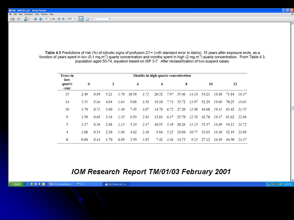 IOM Research Report TM/01/03 February 2001 0.1 mg m-3 Low + high IOM Research Report TM/01/03 February 2001