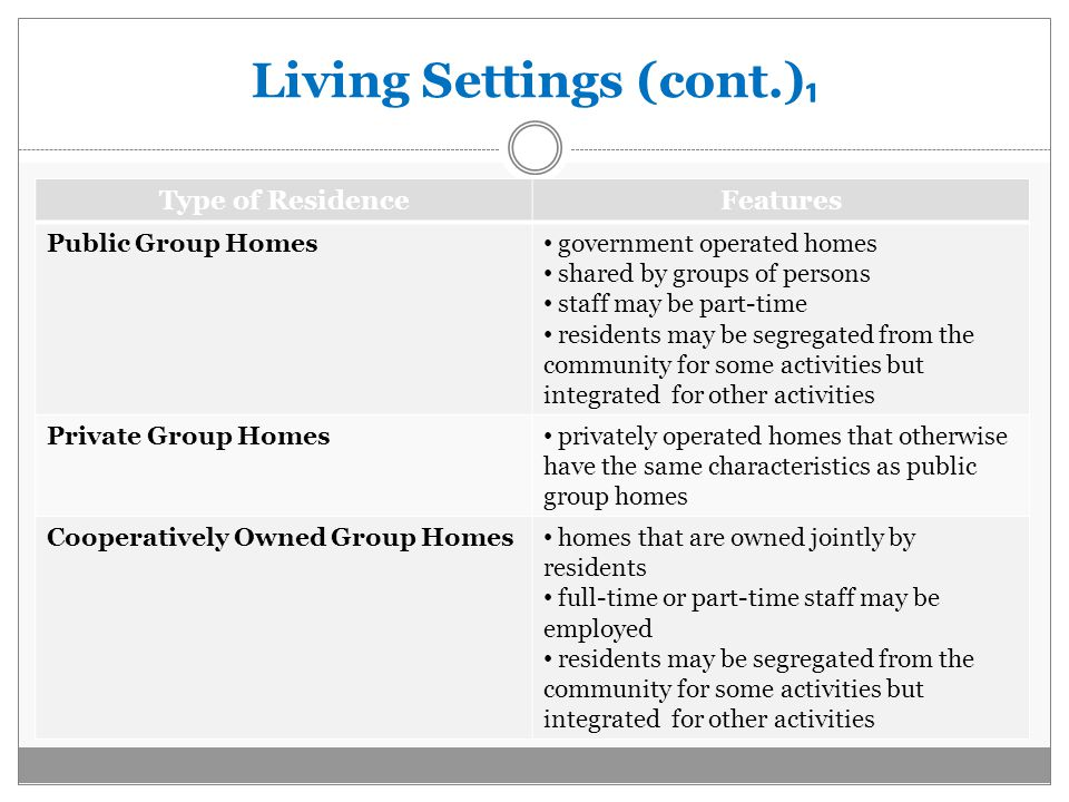 Living Settings (cont.) ₁ Type of ResidenceFeatures Public Group Homes government operated homes shared by groups of persons staff may be part-time residents may be segregated from the community for some activities but integrated for other activities Private Group Homes privately operated homes that otherwise have the same characteristics as public group homes Cooperatively Owned Group Homes homes that are owned jointly by residents full-time or part-time staff may be employed residents may be segregated from the community for some activities but integrated for other activities