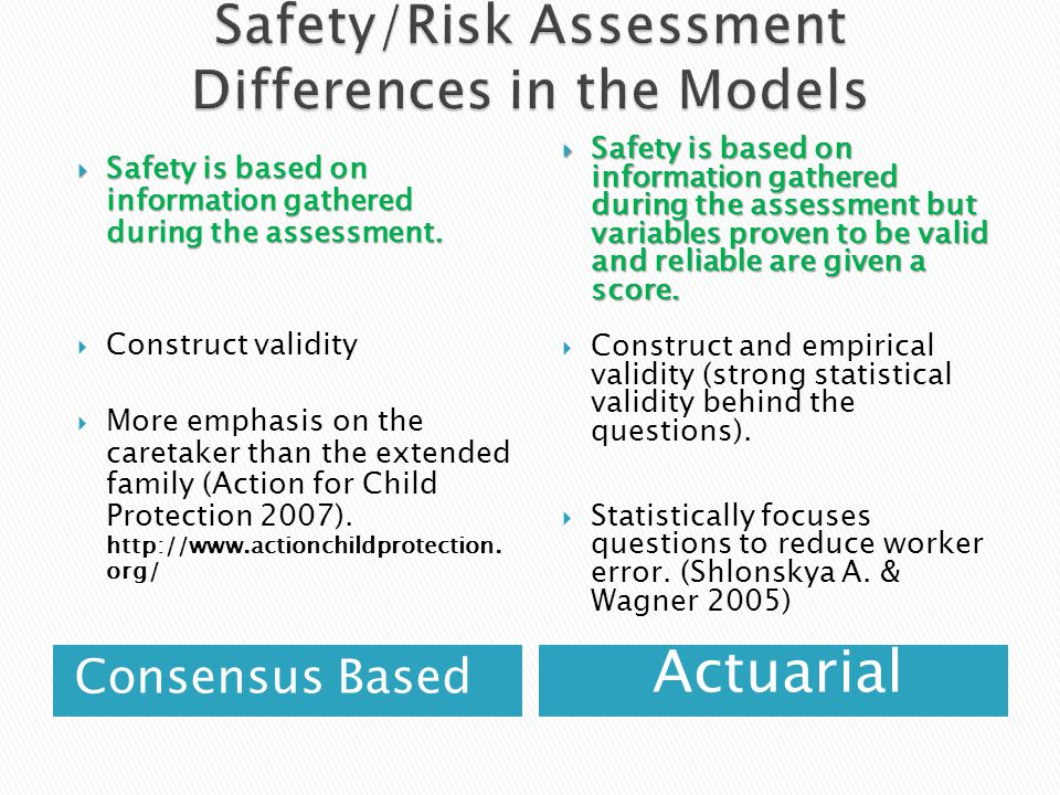 Consensus Based Actuarial  Safety is based on information gathered during the assessment.  Construct validity  More emphasis on the caretaker than