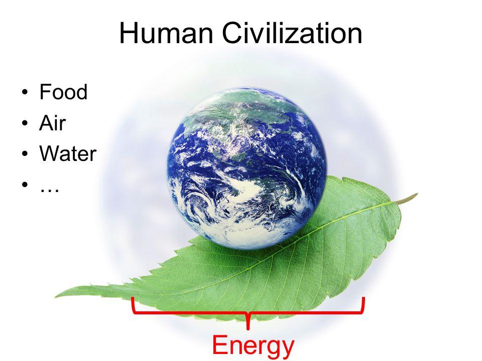 Food Air Water … Human Civilization Energy