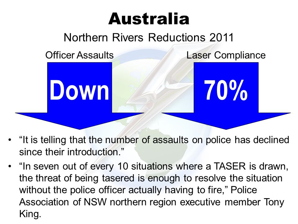 Australia It is telling that the number of assaults on police has declined since their introduction. In seven out of every 10 situations where a TASER is drawn, the threat of being tasered is enough to resolve the situation without the police officer actually having to fire, Police Association of NSW northern region executive member Tony King.