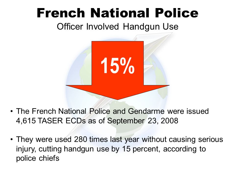 The French National Police and Gendarme were issued 4,615 TASER ECDs as of September 23, 2008 They were used 280 times last year without causing serious injury, cutting handgun use by 15 percent, according to police chiefs French National Police Officer Involved Handgun Use 15%
