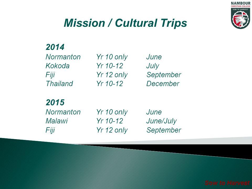 Sow to Harvest Mission / Cultural Trips 2014 NormantonYr 10 onlyJune KokodaYr 10-12July FijiYr 12 onlySeptember ThailandYr 10-12December 2015 Normanto