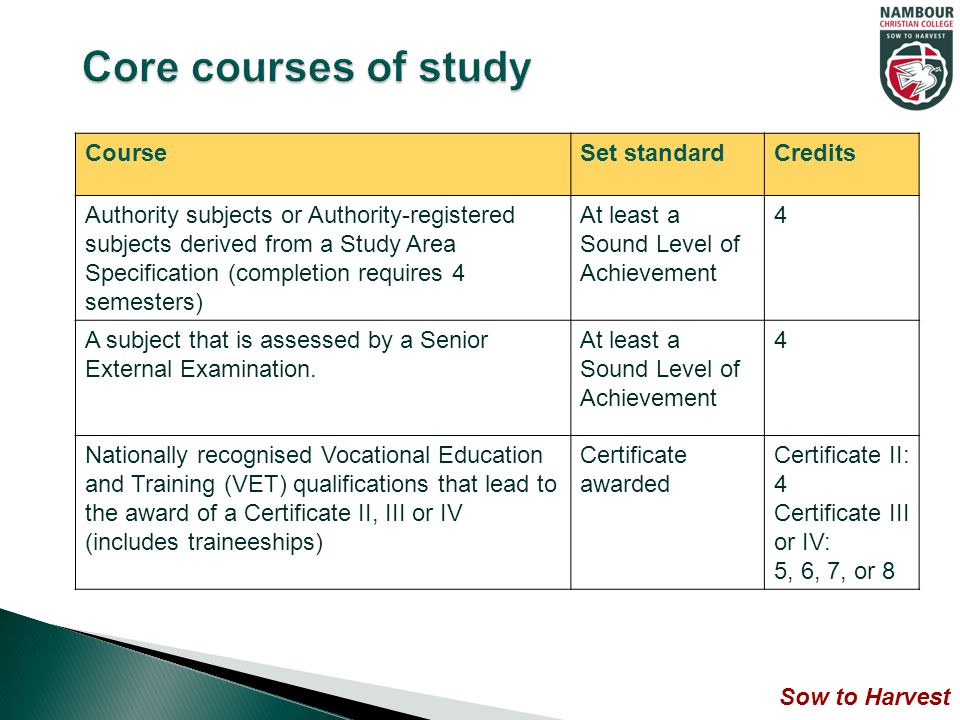 CourseSet standardCredits One- or two-semester university subjects completed by a young person while enrolled at a school Pass grade2 or 4 credits respectively Diplomas or advanced diploma courses undertaken by a person while enrolled at a school Competencies demonstrated up to 8 credits (on the basis of 1 credit per completed competency) Sow to Harvest