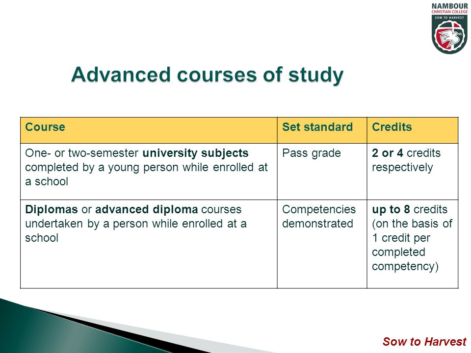 Credits can accumulate for up to 9 years after registering for a learning account (generally at the beginning of Year 11).