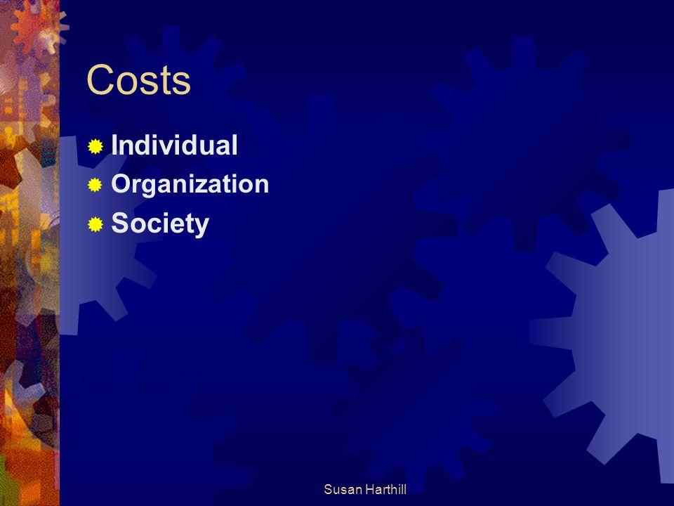 Costs  Individual  Organization  Society