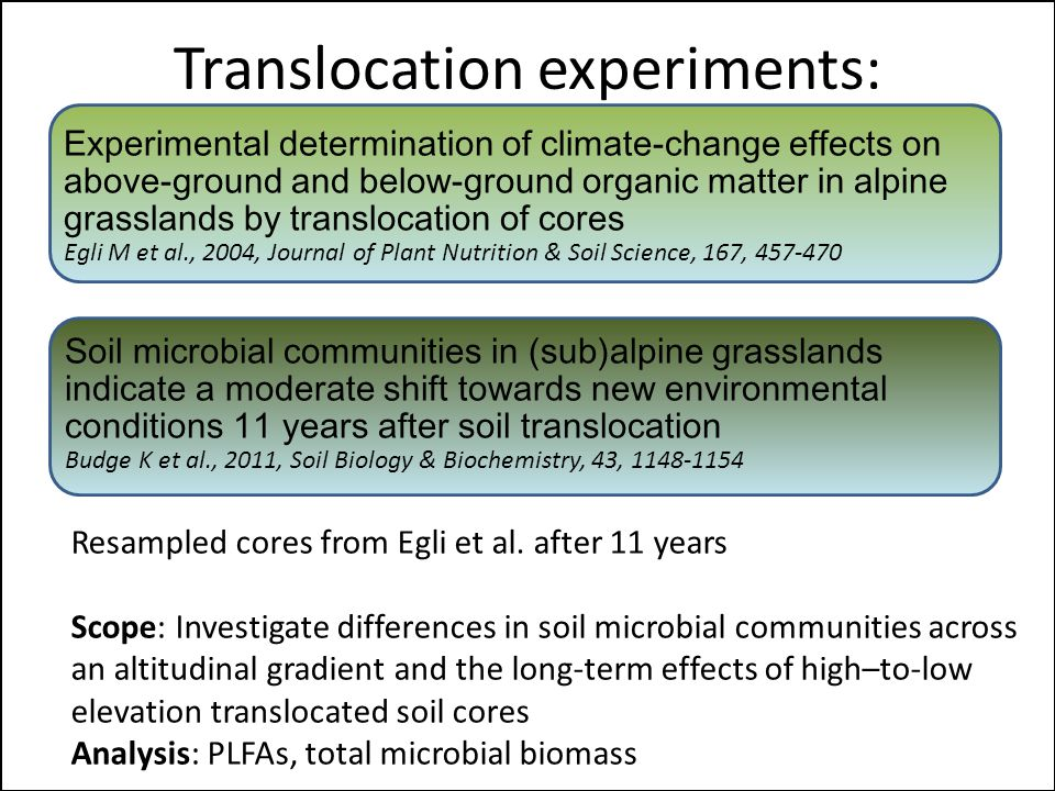 Translocation experiments: Experimental determination of climate-change effects on above-ground and below-ground organic matter in alpine grasslands by translocation of cores Egli M et al., 2004, Journal of Plant Nutrition & Soil Science, 167, 457-470 Soil microbial communities in (sub)alpine grasslands indicate a moderate shift towards new environmental conditions 11 years after soil translocation Budge K et al., 2011, Soil Biology & Biochemistry, 43, 1148-1154 Resampled cores from Egli et al.