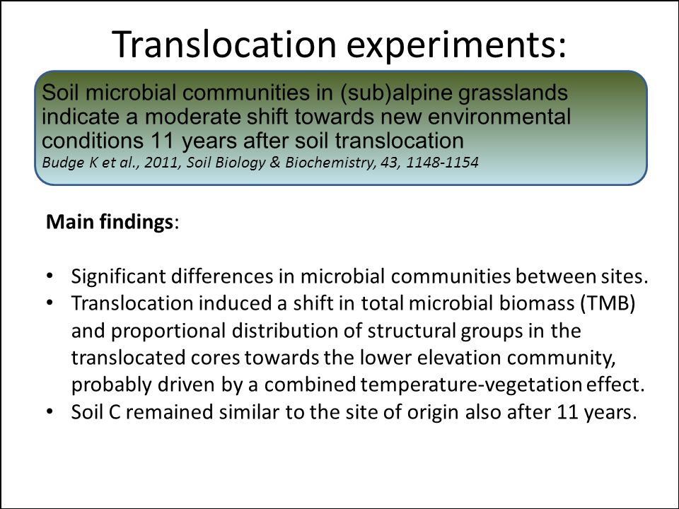 Translocation experiments: Soil microbial communities in (sub)alpine grasslands indicate a moderate shift towards new environmental conditions 11 years after soil translocation Budge K et al., 2011, Soil Biology & Biochemistry, 43, 1148-1154 Main findings: Significant differences in microbial communities between sites.