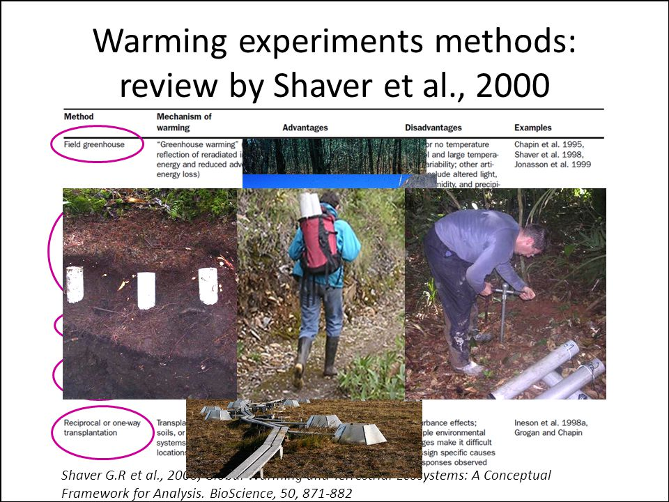 Warming experiments methods: review by Shaver et al., 2000 Shaver G.R et al., 2000, Global Warming and Terrestrial Ecosystems: A Conceptual Framework for Analysis.