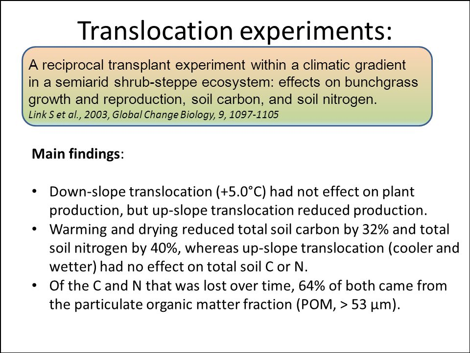 Translocation experiments: Main findings: Down-slope translocation (+5.0°C) had not effect on plant production, but up-slope translocation reduced production.