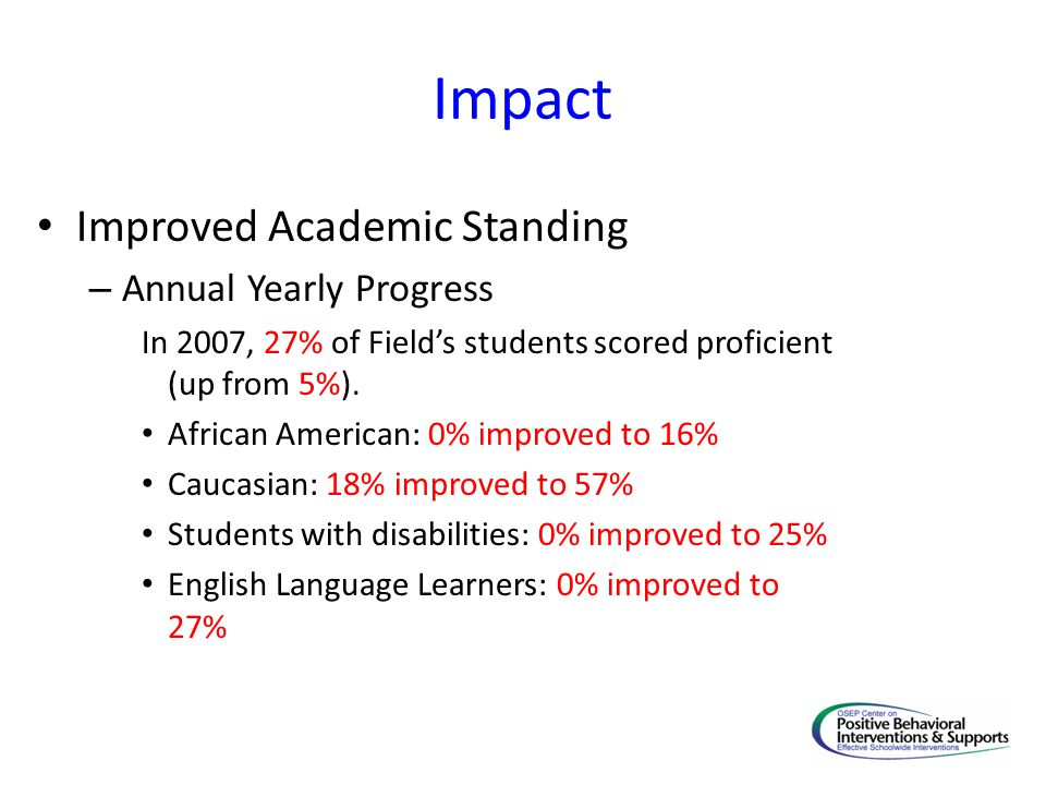 Impact Improved Academic Standing – Annual Yearly Progress In 2007, 27% of Field's students scored proficient (up from 5%). African American: 0% impro