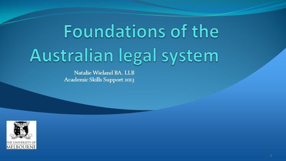Natalie Wieland BA. LLB Academic Skills Support 2013 1