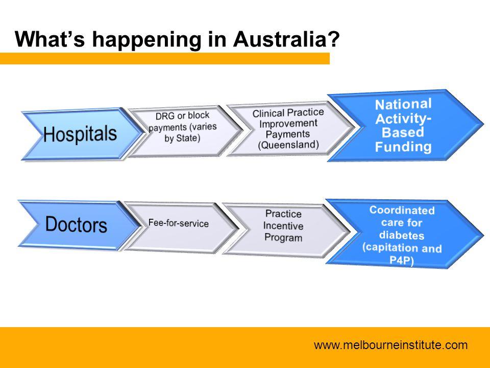 www.melbourneinstitute.com What's happening in Australia?