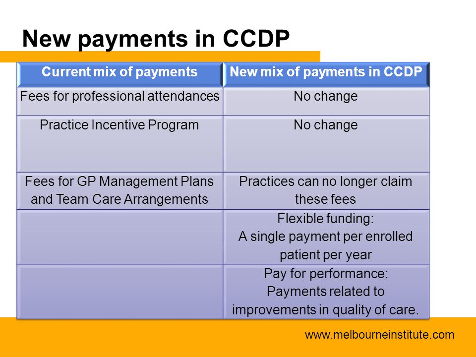www.melbourneinstitute.com New payments in CCDP