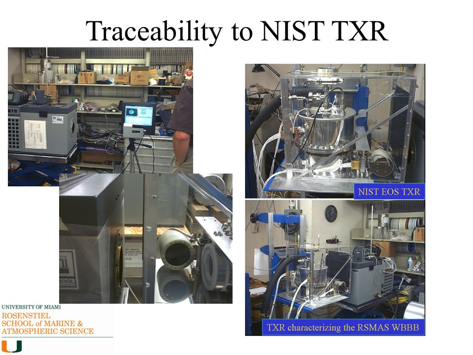 Traceability to NIST TXR