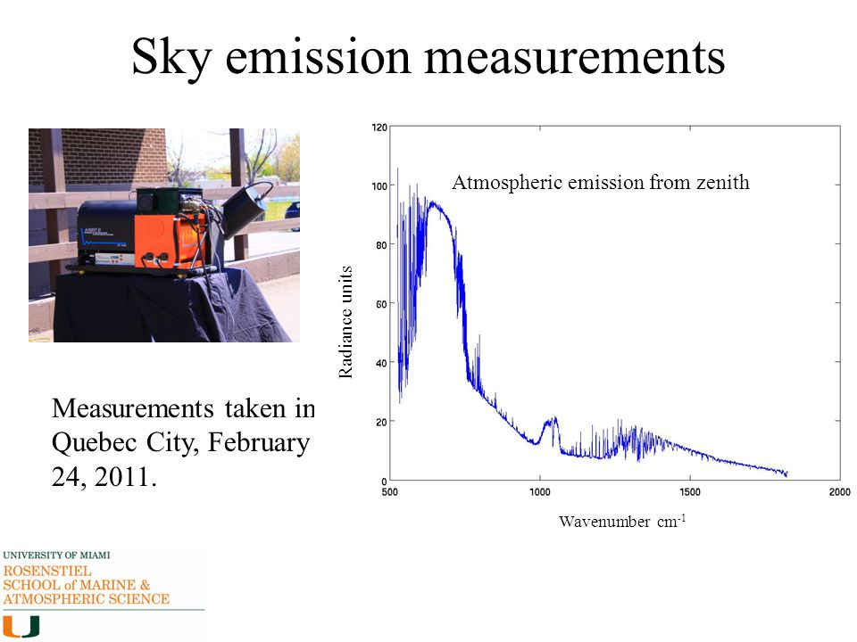 Sky emission measurements Measurements taken in Quebec City, February 24, 2011. Wavenumber cm -1 Radiance units Atmospheric emission from zenith