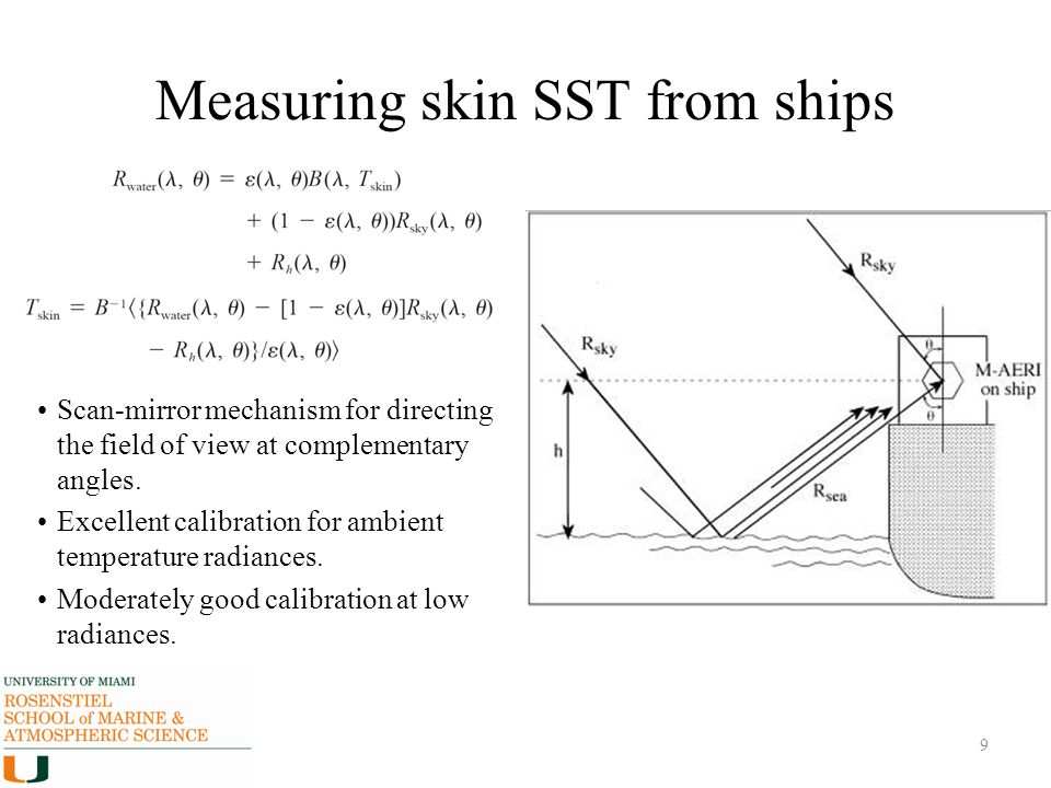 9 Measuring skin SST from ships Scan-mirror mechanism for directing the field of view at complementary angles. Excellent calibration for ambient tempe