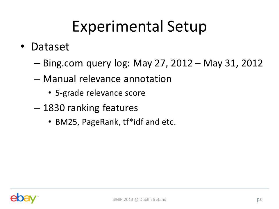 Improvement analysis User-level improvement – Against global model SIGIR 2013 @ Dublin Ireland11