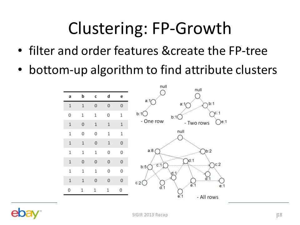 Example of attribute sets SIGIR 2013 Recap19