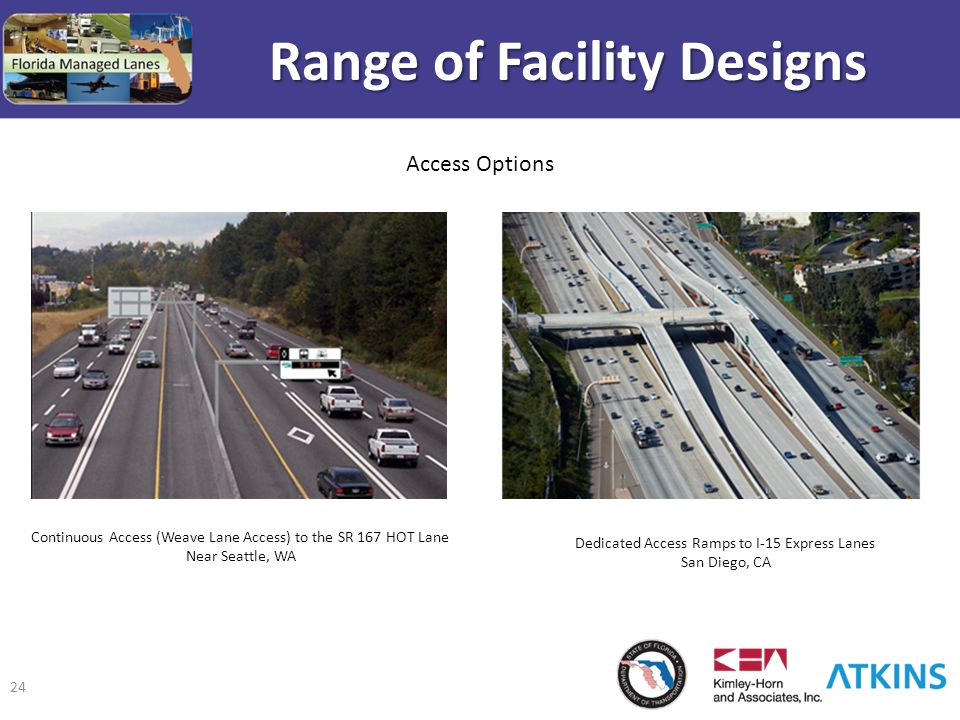 24 Range of Facility Designs Dedicated Access Ramps to I-15 Express Lanes San Diego, CA Access Options Continuous Access (Weave Lane Access) to the SR 167 HOT Lane Near Seattle, WA