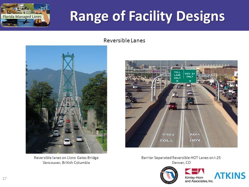 27 Range of Facility Designs Barrier Separated Reversible HOT Lanes on I-25 Denver, CO Reversible Lanes Reversible lanes on Lions Gates Bridge Vancouv