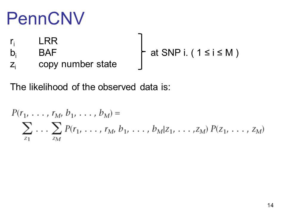 14 PennCNV r i LRR b i BAF at SNP i.