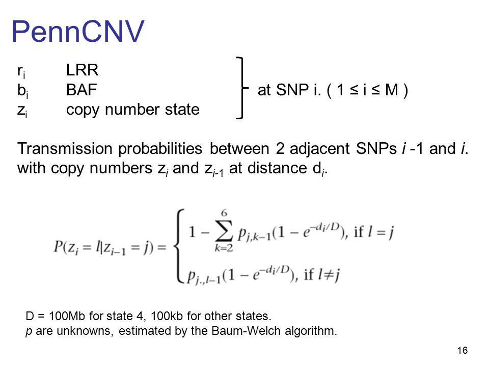 16 PennCNV r i LRR b i BAF at SNP i.