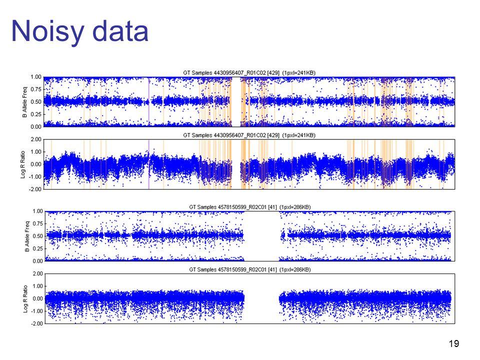 19 Noisy data