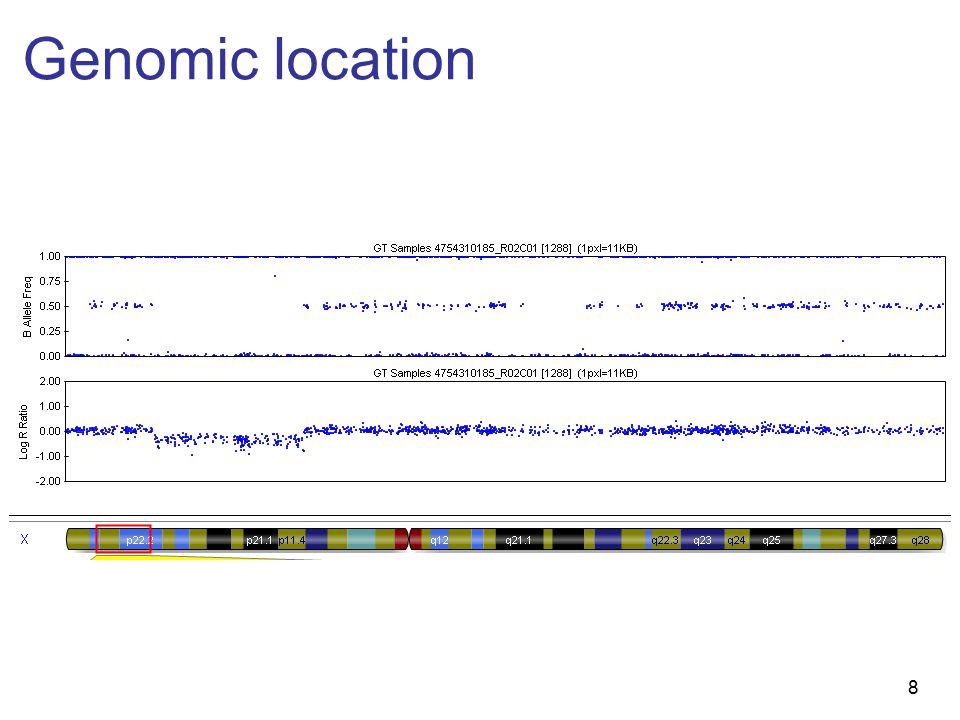8 Genomic location