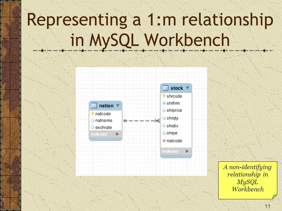 11 Representing a 1:m relationship in MySQL Workbench A non-identifying relationship in MySQL Workbench