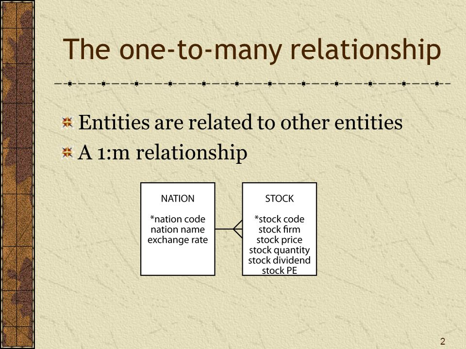 2 The one-to-many relationship Entities are related to other entities A 1:m relationship