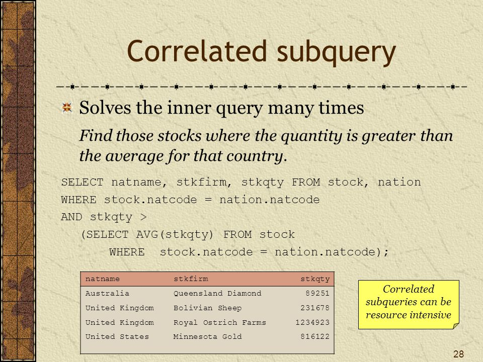 28 Correlated subquery Solves the inner query many times Find those stocks where the quantity is greater than the average for that country.