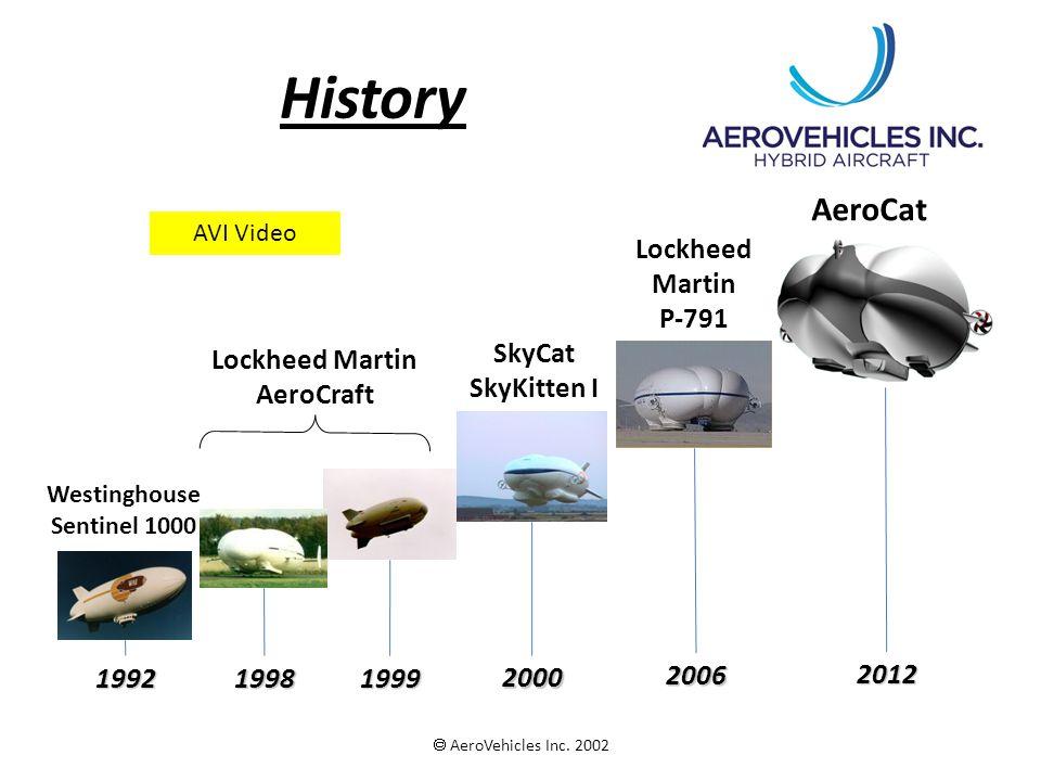 History 2000 SkyCat SkyKitten I 19991998 Lockheed Martin AeroCraft 1992 Westinghouse Sentinel 1000 2006 Lockheed Martin P-791 2012 AeroCat  AeroVehicles Inc.