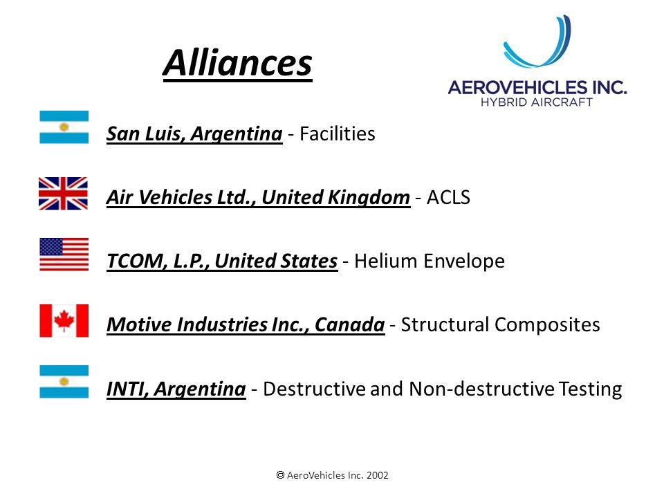 Alliances San Luis, Argentina - Facilities Air Vehicles Ltd., United Kingdom - ACLS TCOM, L.P., United States - Helium Envelope Motive Industries Inc., Canada - Structural Composites INTI, Argentina - Destructive and Non-destructive Testing  AeroVehicles Inc.