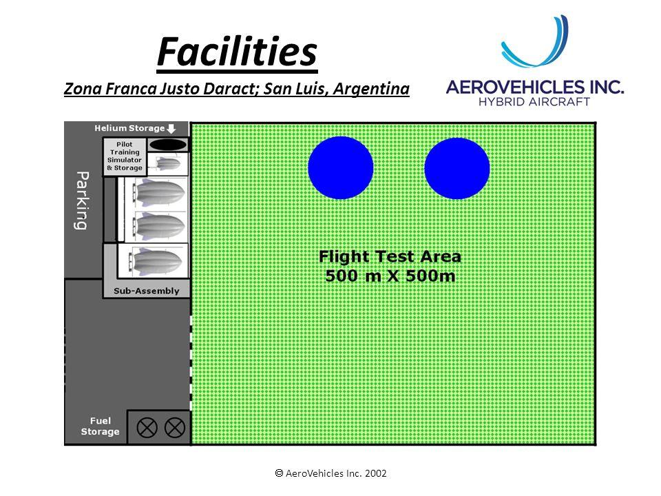 Facilities Zona Franca Justo Daract; San Luis, Argentina  AeroVehicles Inc. 2002