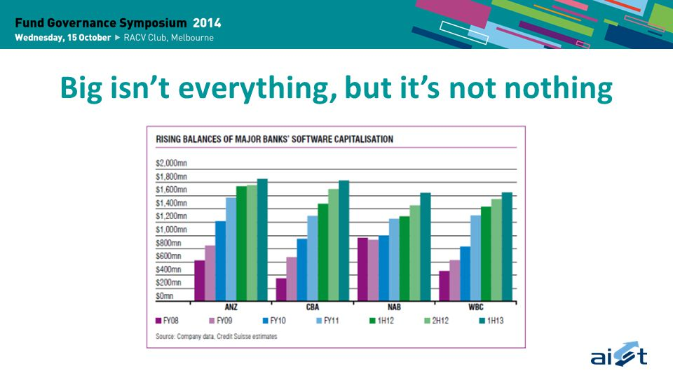 Fund growth is uneven Net contributions – industry and public sector funds 2012/13 Source: APRA