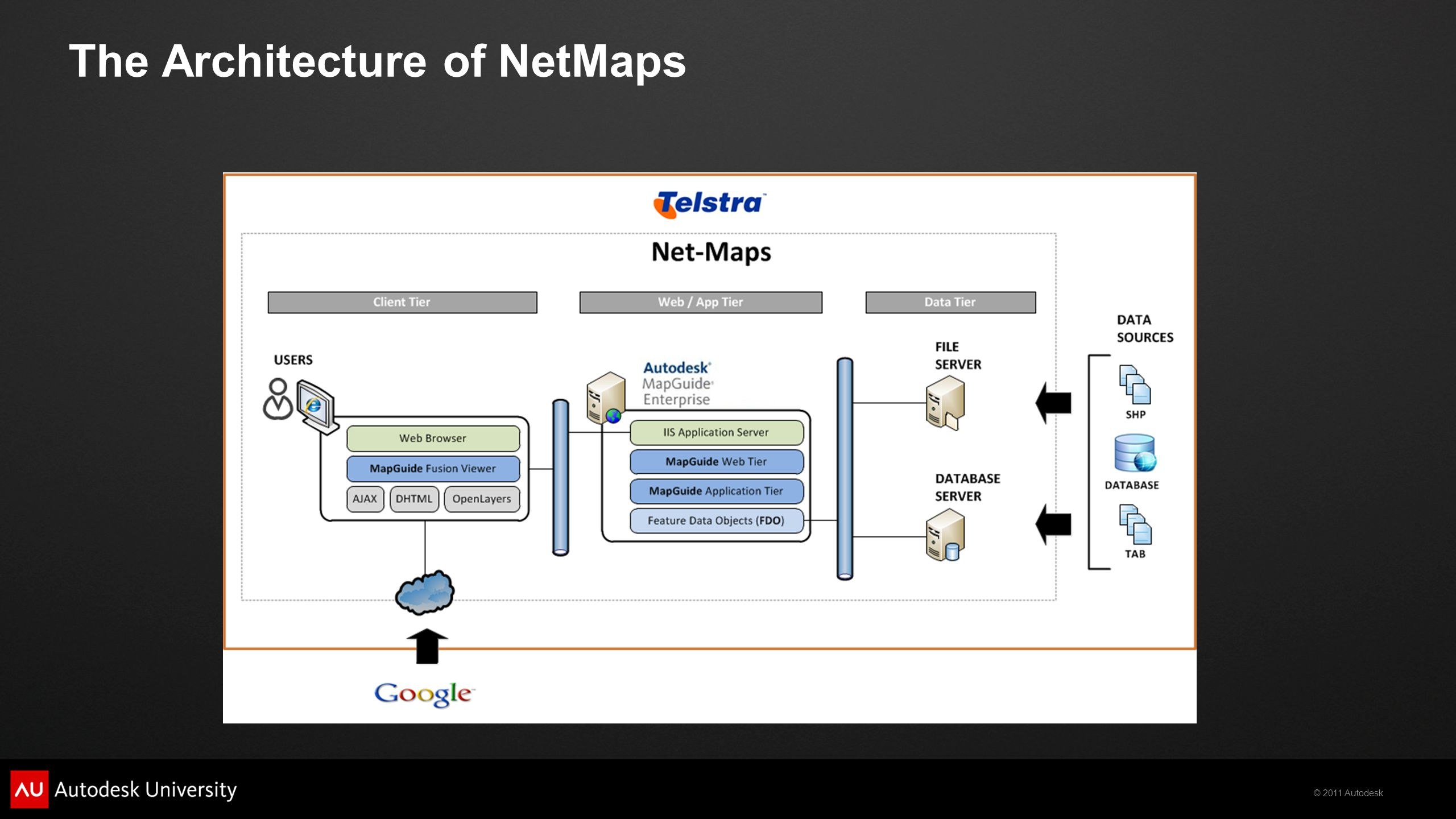 © 2011 Autodesk The Architecture of NetMaps