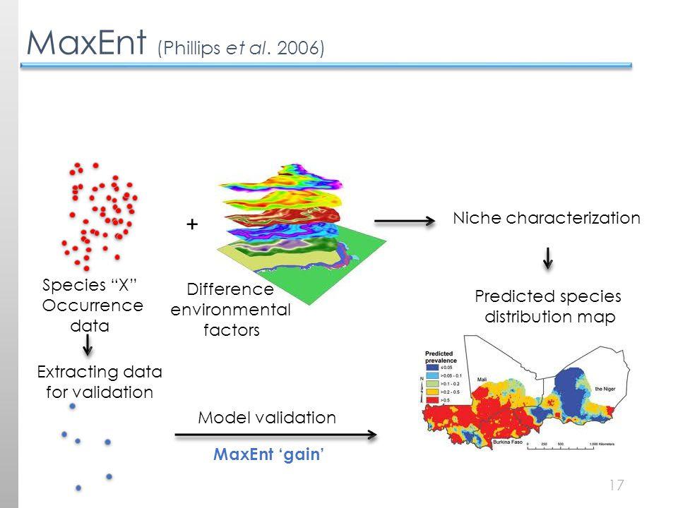 17 MaxEnt (Phillips et al.