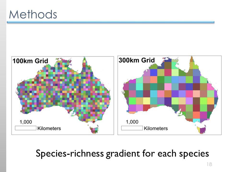 18 Methods Species-richness gradient for each species