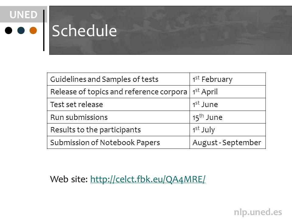 UNED nlp.uned.es Schedule Guidelines and Samples of tests1 st February Release of topics and reference corpora1 st April Test set release1 st June Run